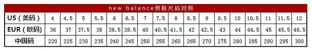 new balance Vazee 2090 男子轻量缓震竞速跑鞋
