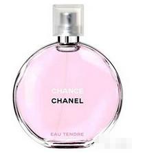 日本香水哪个牌子好?什么牌子好?日本香水品牌推荐