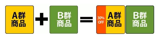日本亚马逊4月促销:享受30%折扣优惠