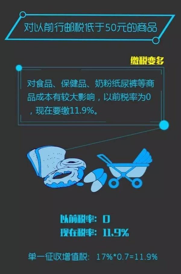 海淘税收新政4月8日实施