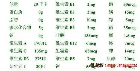 寶寶到底應該怎么補維生素A、D、魚肝油、鈣、DHA(附海淘攻略)
