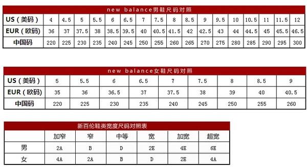 Joes New Balance Outlet:精選 新百倫 男女運動鞋 低至5.5折 - 海淘優惠海淘折扣|55海淘網